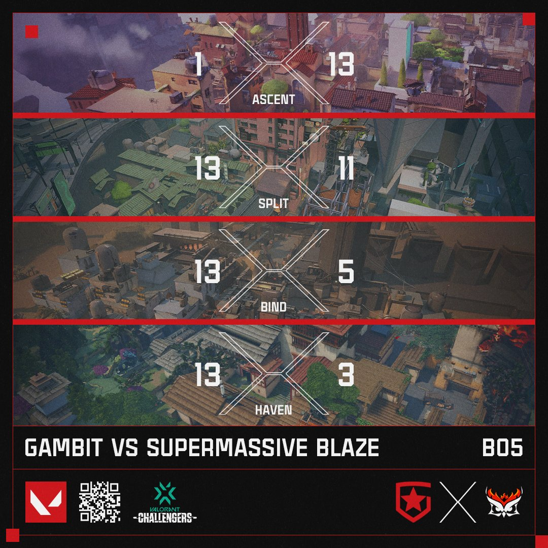 gambit esports smb